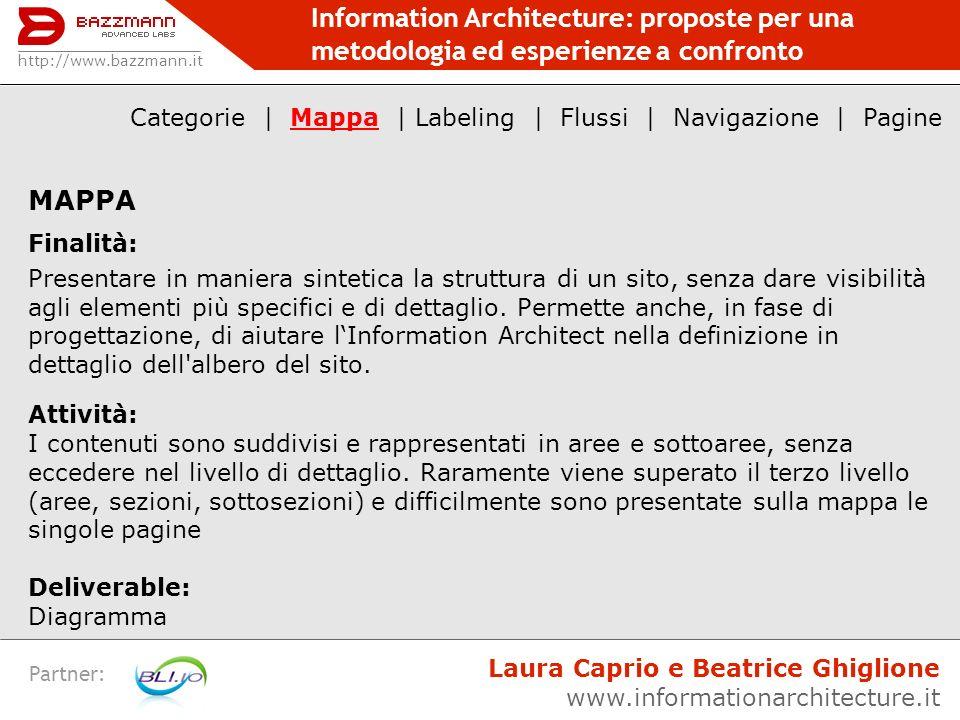Information Architecture: proposte per una metodologia ed esperienze a confronto Partner: MAPPA Finalità: Presentare in maniera sintetica la struttura