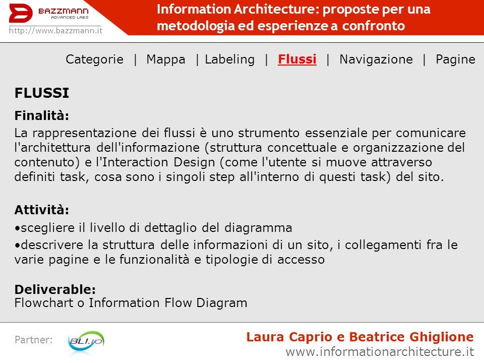 Information Architecture: proposte per una metodologia ed esperienze a confronto Partner: FLUSSI Finalità: La rappresentazione dei flussi è uno strume