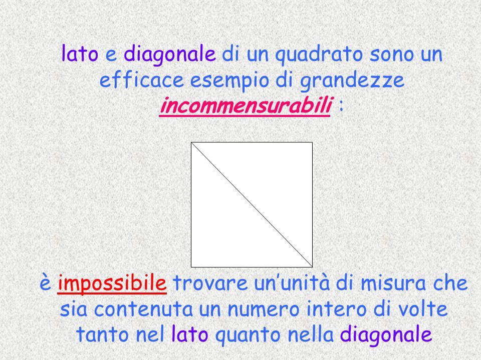 lato e diagonale di un quadrato sono un efficace esempio di grandezze è impossibile trovare ununità di misura che sia contenuta un numero intero di vo