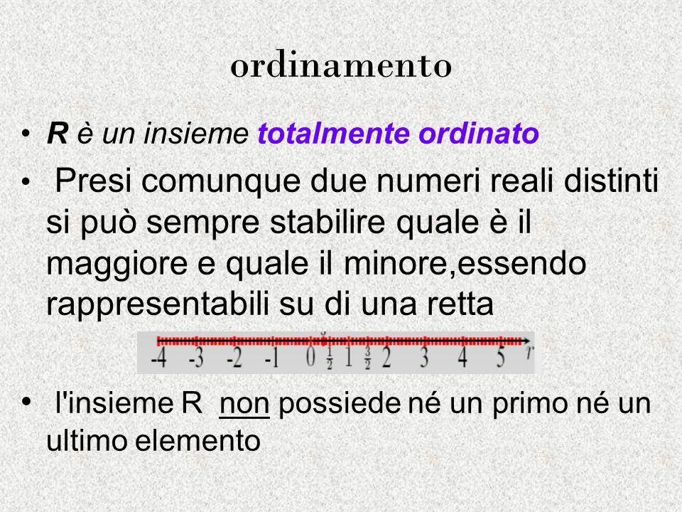 ordinamento R è un insieme totalmente ordinato Presi comunque due numeri reali distinti si può sempre stabilire quale è il maggiore e quale il minore,