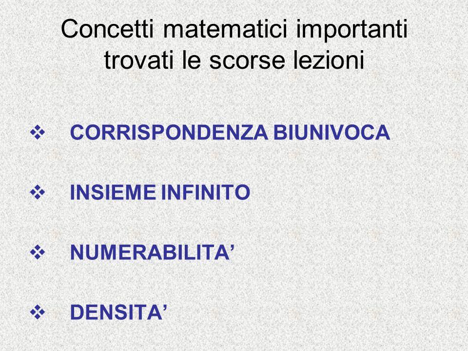 Concetti matematici importanti trovati le scorse lezioni CORRISPONDENZA BIUNIVOCA INSIEME INFINITO NUMERABILITA DENSITA
