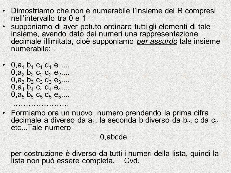 Dimostriamo che non è numerabile linsieme dei R compresi nellintervallo tra 0 e 1 supponiamo di aver potuto ordinare tutti gli elementi di tale insiem
