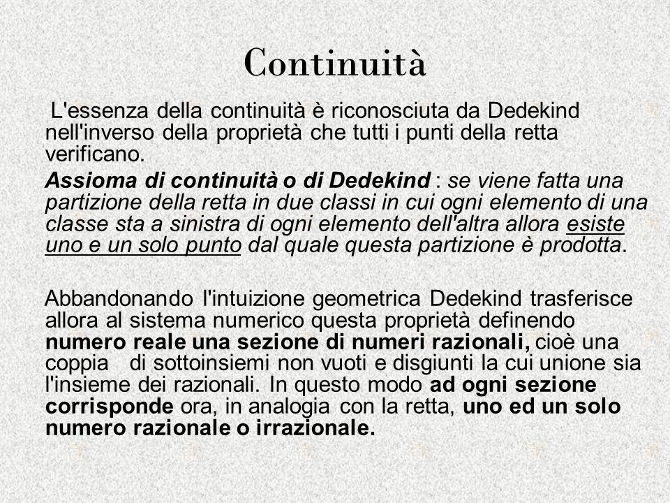 Continuità L'essenza della continuità è riconosciuta da Dedekind nell'inverso della proprietà che tutti i punti della retta verificano. Assioma di con