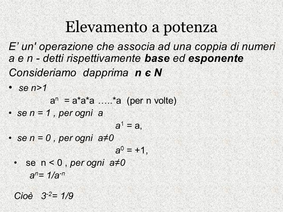 Elevamento a potenza E un' operazione che associa ad una coppia di numeri a e n - detti rispettivamente base ed esponente Consideriamo dapprima n є N