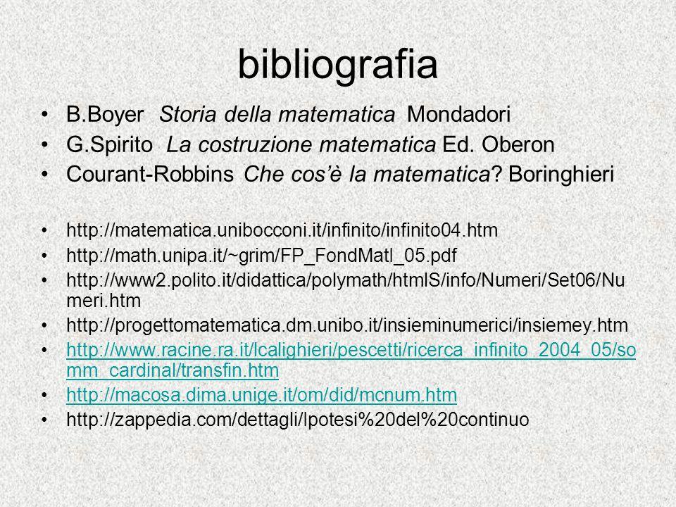 bibliografia B.Boyer Storia della matematica Mondadori G.Spirito La costruzione matematica Ed. Oberon Courant-Robbins Che cosè la matematica? Boringhi