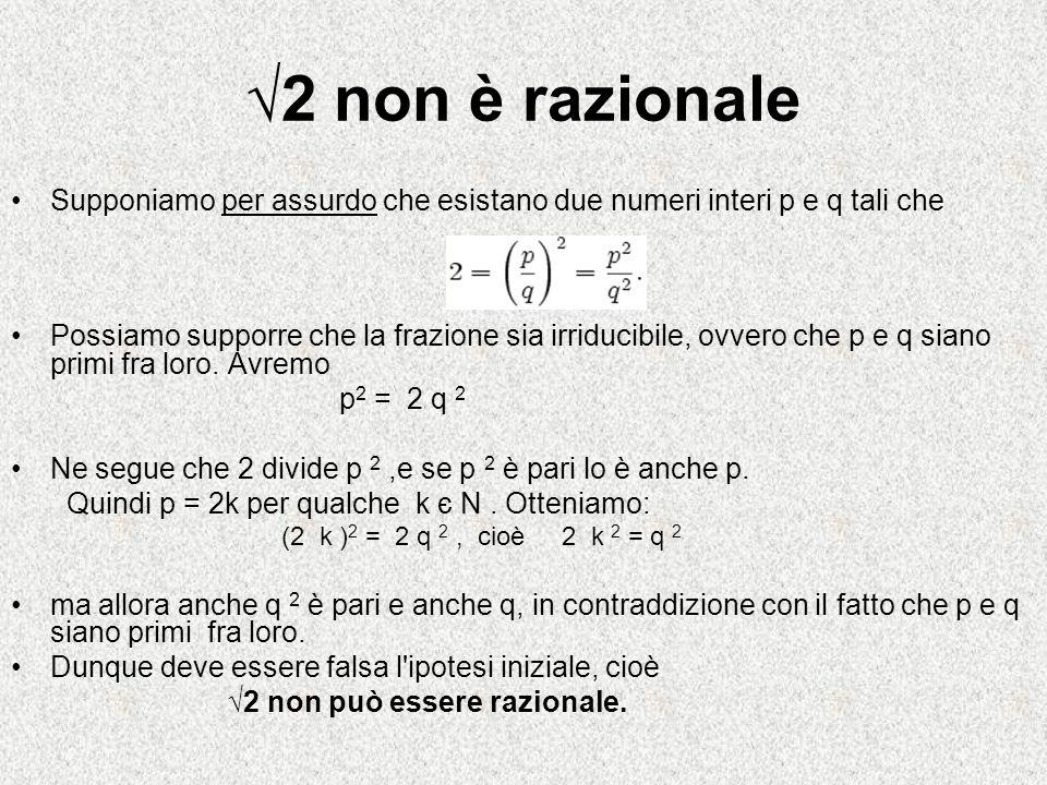 2 non è razionale Supponiamo per assurdo che esistano due numeri interi p e q tali che Possiamo supporre che la frazione sia irriducibile, ovvero che