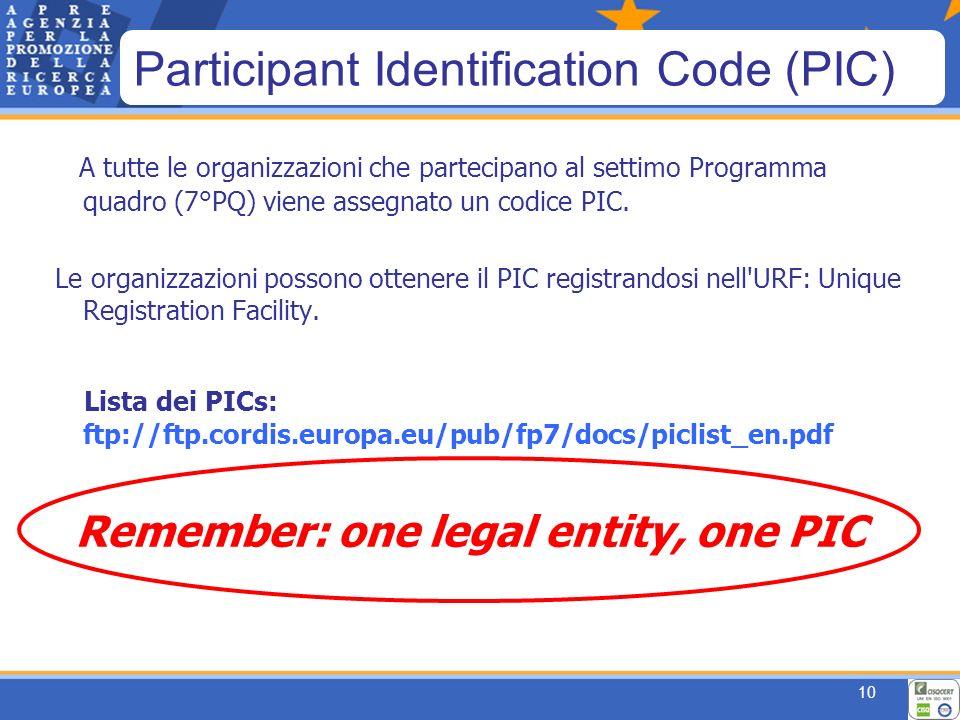 A tutte le organizzazioni che partecipano al settimo Programma quadro (7°PQ) viene assegnato un codice PIC.