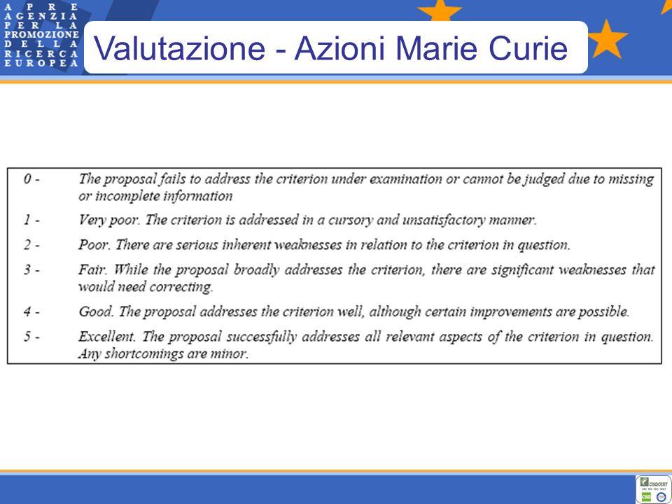 Valutazione - Azioni Marie Curie