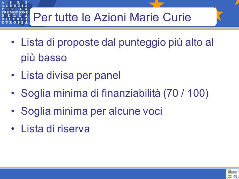Lista di proposte dal punteggio più alto al più basso Lista divisa per panel Soglia minima di finanziabilità (70 / 100) Soglia minima per alcune voci Lista di riserva Per tutte le Azioni Marie Curie