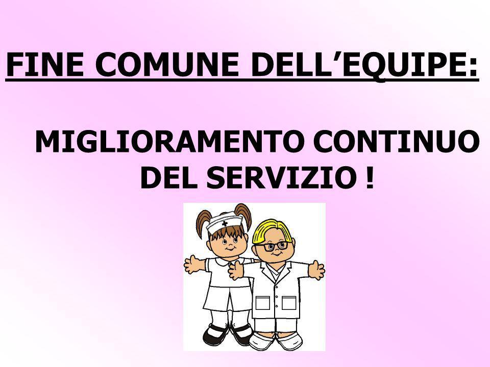 MIGLIORAMENTO CONTINUO DEL SERVIZIO ! FINE COMUNE DELLEQUIPE: