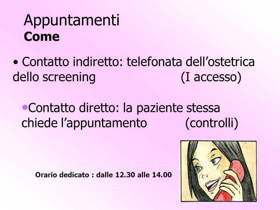 Contatto indiretto: telefonata dellostetrica dello screening (I accesso) Contatto diretto: la paziente stessa chiede lappuntamento (controlli) Orario