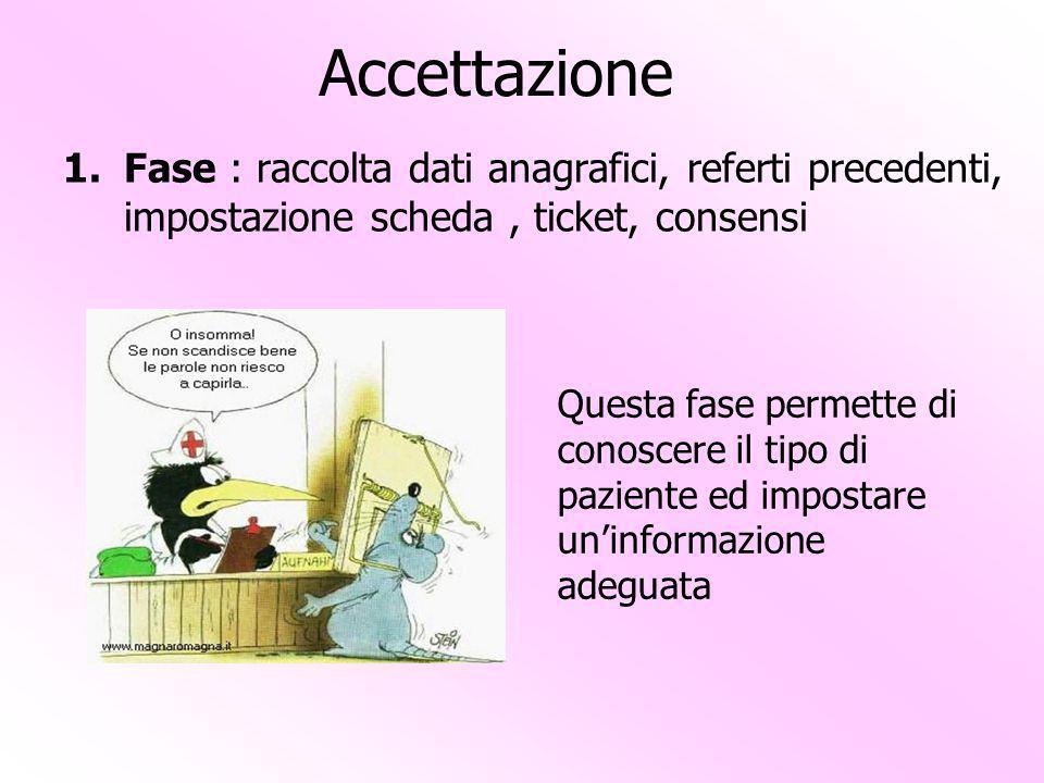 Accettazione 1.