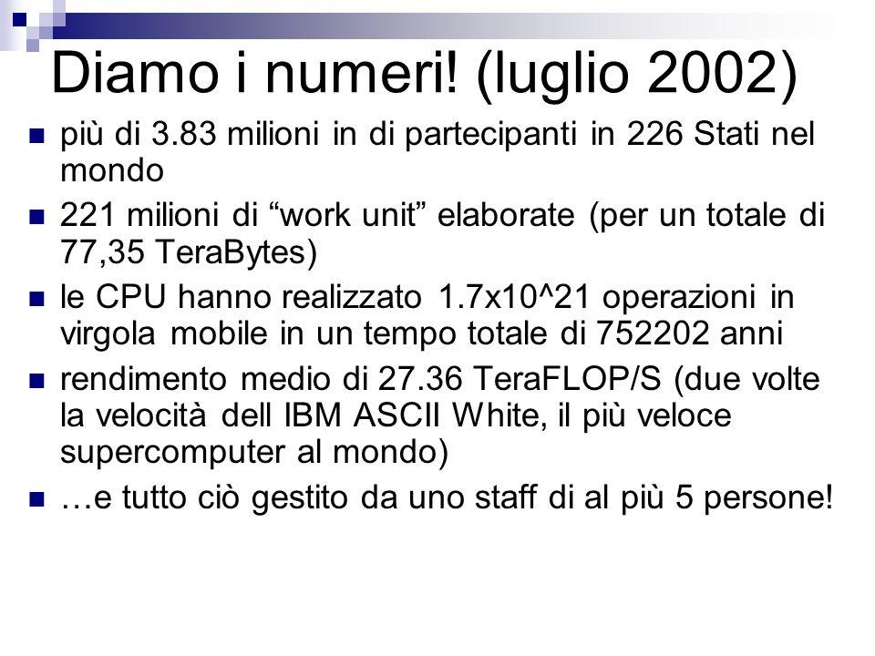 Diamo i numeri! (luglio 2002) più di 3.83 milioni in di partecipanti in 226 Stati nel mondo 221 milioni di work unit elaborate (per un totale di 77,35