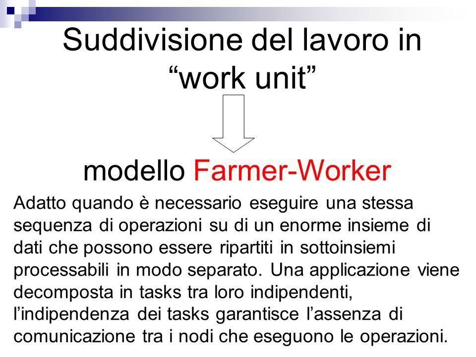 Suddivisione del lavoro in work unit modello Farmer-Worker Adatto quando è necessario eseguire una stessa sequenza di operazioni su di un enorme insie