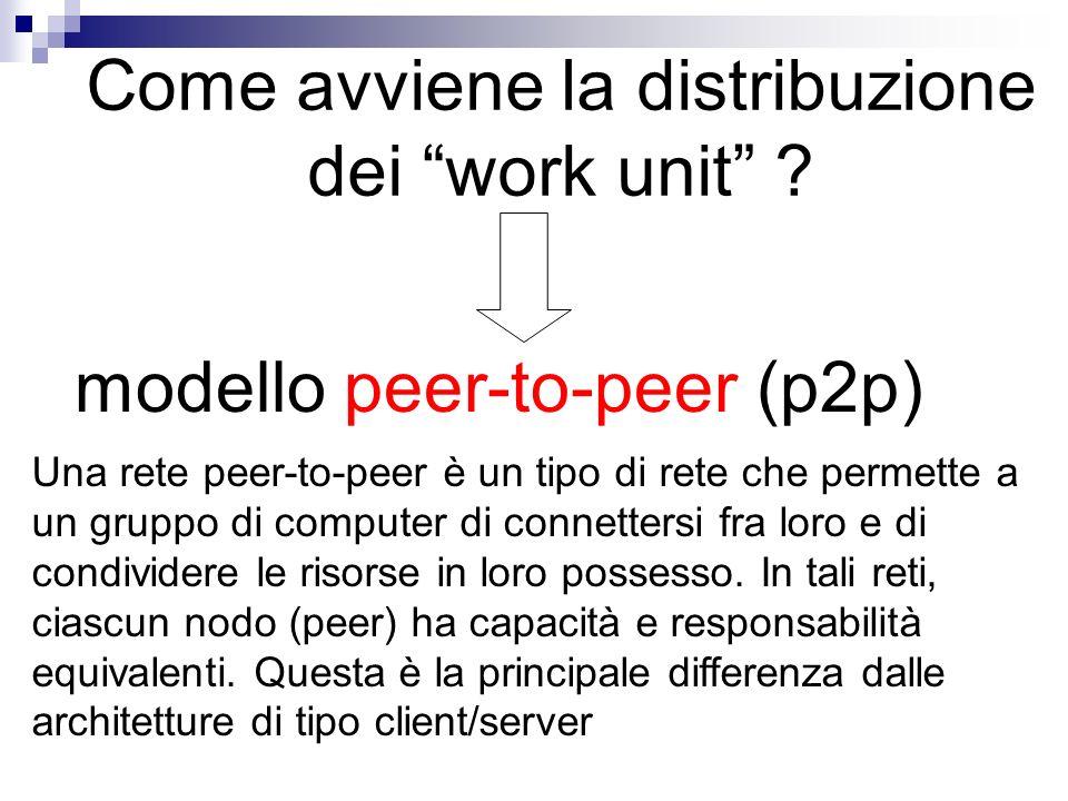 Come avviene la distribuzione dei work unit ? modello peer-to-peer (p2p) Una rete peer-to-peer è un tipo di rete che permette a un gruppo di computer