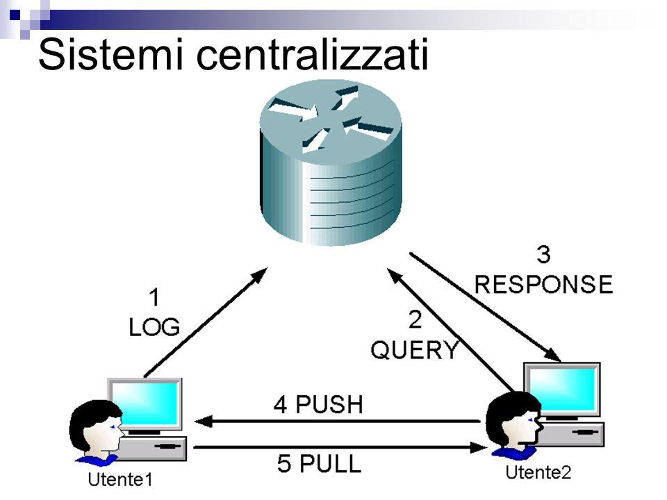Sistemi centralizzati