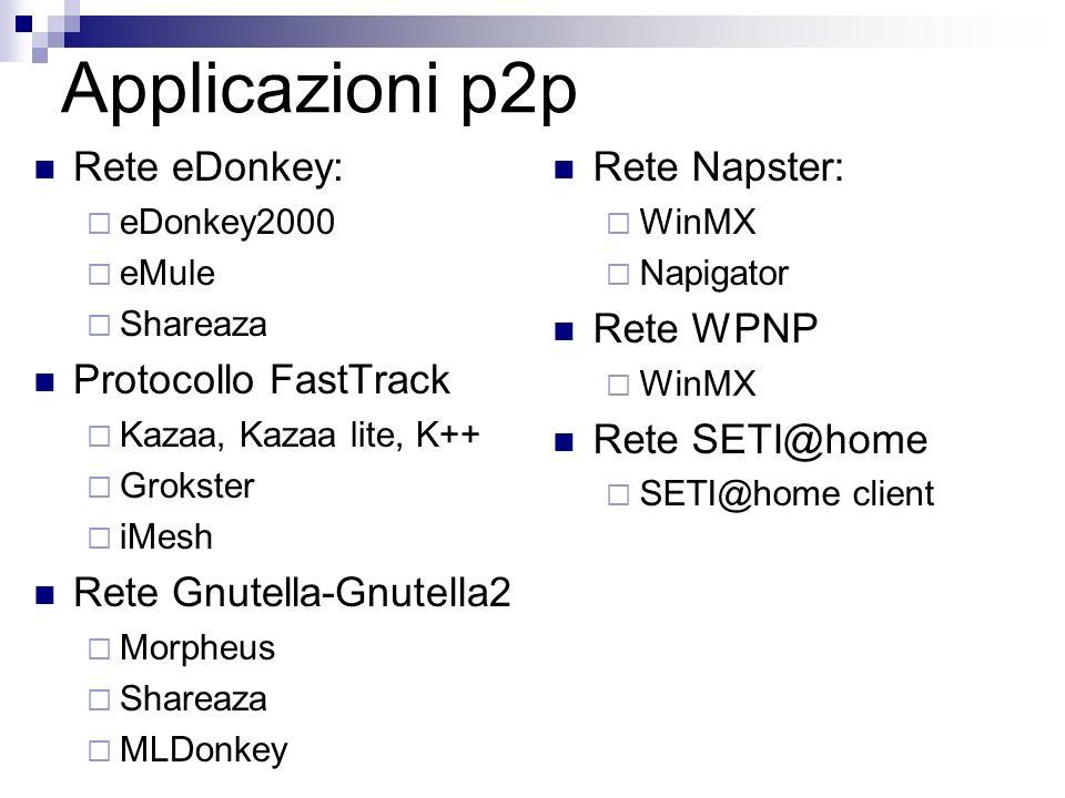 Applicazioni p2p Rete eDonkey: eDonkey2000 eMule Shareaza Protocollo FastTrack Kazaa, Kazaa lite, K++ Grokster iMesh Rete Gnutella-Gnutella2 Morpheus