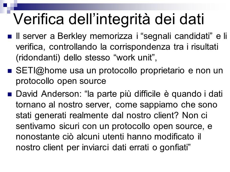 Verifica dellintegrità dei dati Il server a Berkley memorizza i segnali candidati e li verifica, controllando la corrispondenza tra i risultati (ridon