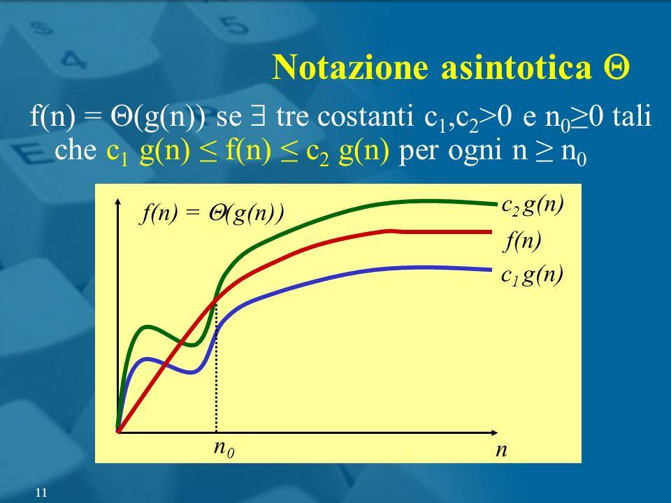 f(n) = (g(n)) se tre costanti c 1,c 2 >0 e n 0 0 tali che c 1 g(n) f(n) c 2 g(n) per ogni n n 0 Notazione asintotica n0n0 n f(n) = ( g(n) ) f(n) c 1 g