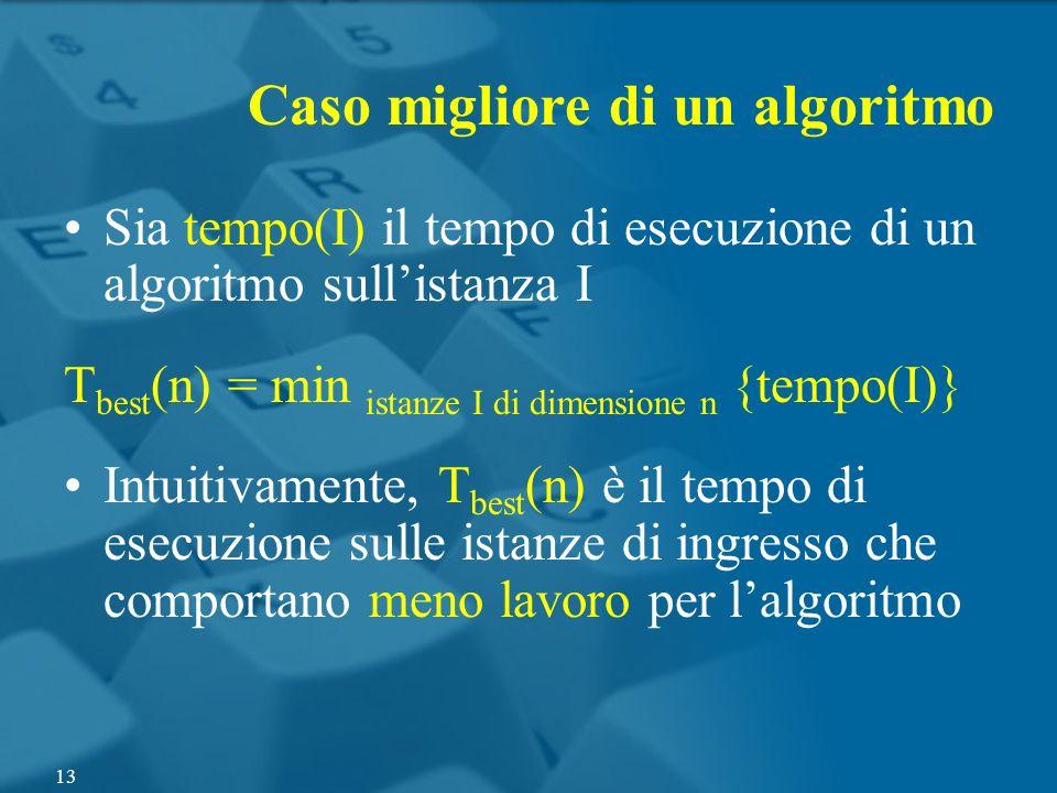 Sia tempo(I) il tempo di esecuzione di un algoritmo sullistanza I T best (n) = min istanze I di dimensione n {tempo(I)} Intuitivamente, T best (n) è i
