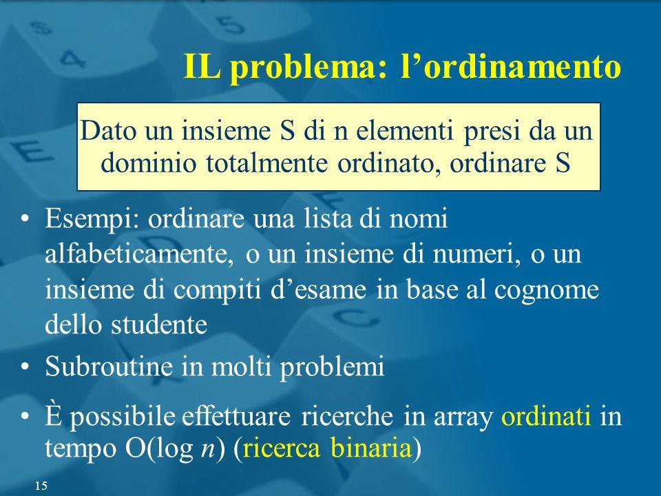 Dato un insieme S di n elementi presi da un dominio totalmente ordinato, ordinare S IL problema: lordinamento Esempi: ordinare una lista di nomi alfab
