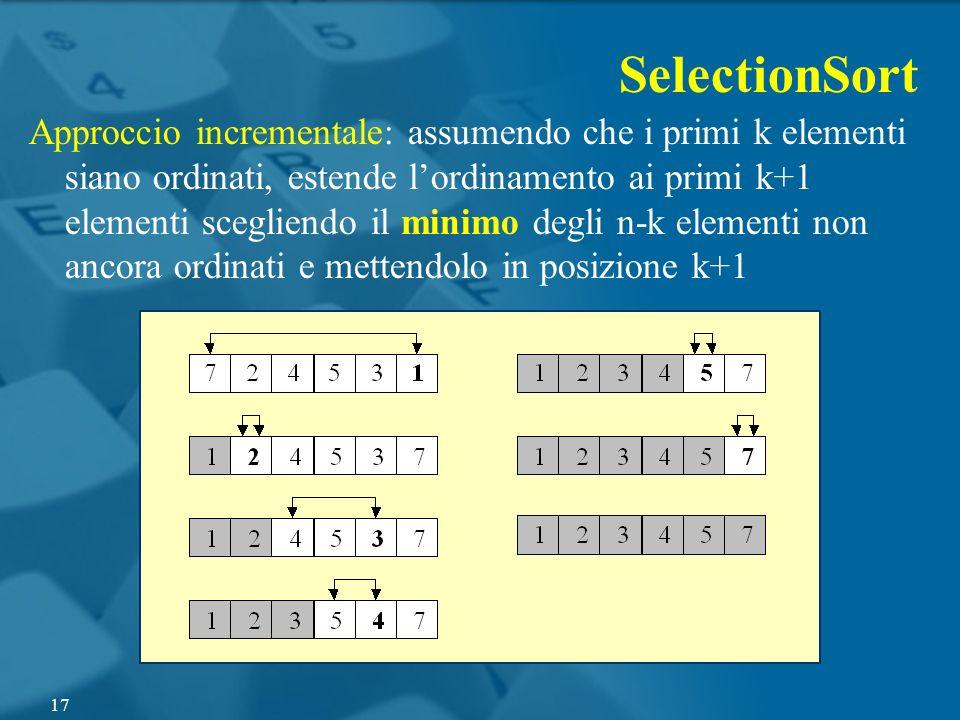 SelectionSort Approccio incrementale: assumendo che i primi k elementi siano ordinati, estende lordinamento ai primi k+1 elementi scegliendo il minimo