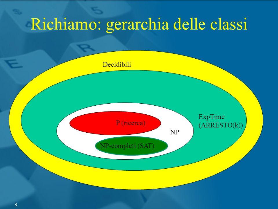 Richiamo: gerarchia delle classi Decidibili ExpTime (ARRESTO(k)) P (ricerca) NP NP-completi (SAT) 3