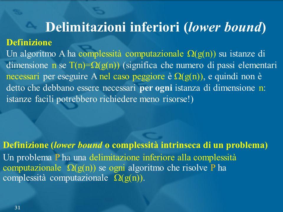 Delimitazioni inferiori (lower bound) Definizione Un algoritmo A ha complessità computazionale (g(n)) su istanze di dimensione n se T(n)= (g(n)) (sign