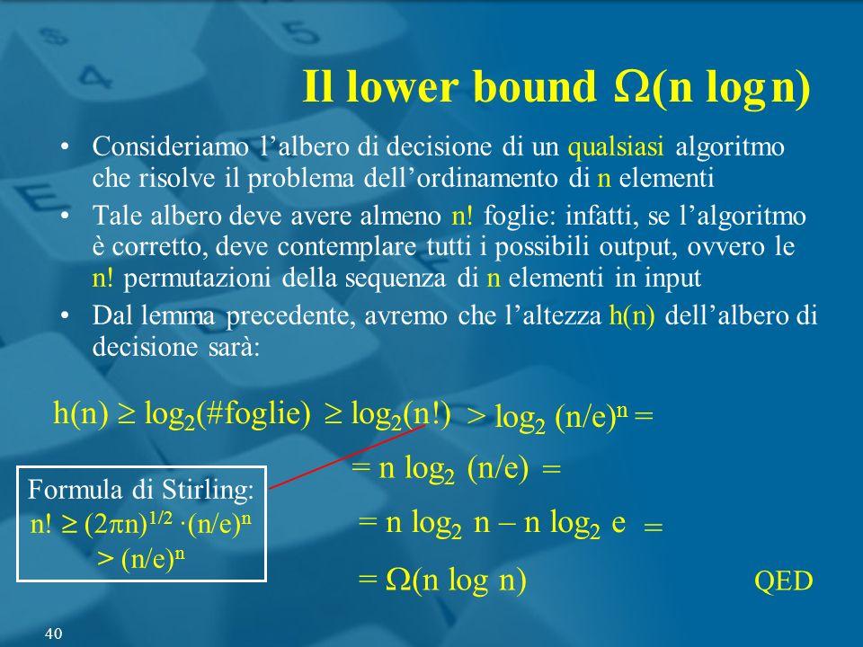 Consideriamo lalbero di decisione di un qualsiasi algoritmo che risolve il problema dellordinamento di n elementi Tale albero deve avere almeno n! fog