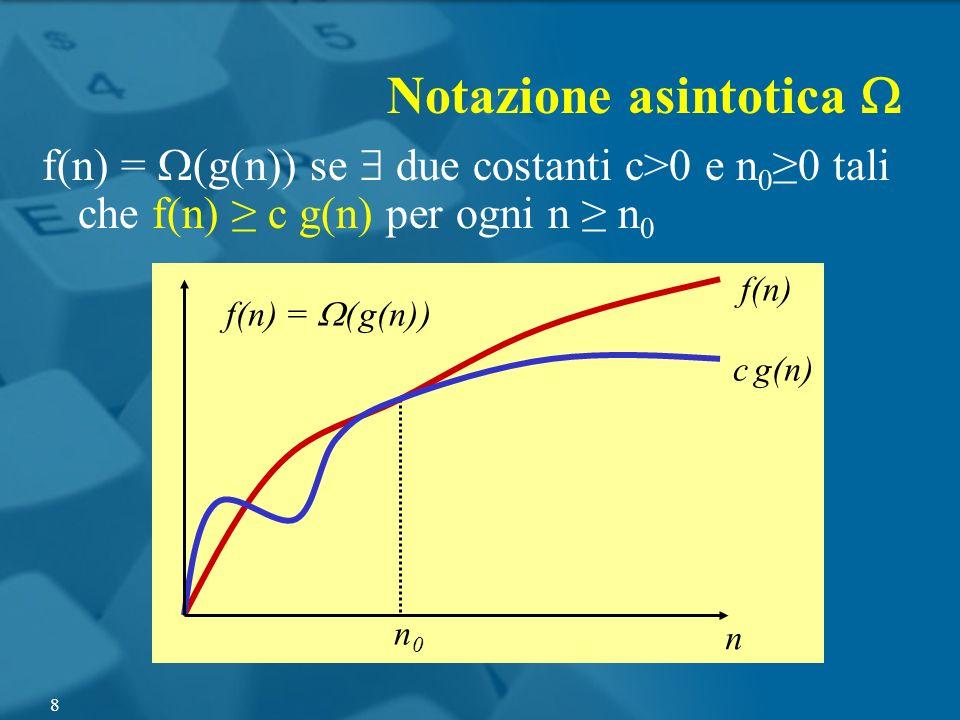 f(n) = (g(n)) se due costanti c>0 e n 0 0 tali che f(n) c g(n) per ogni n n 0 Notazione asintotica n0n0 n f(n) = ( g(n) ) f(n) c g(n) 8