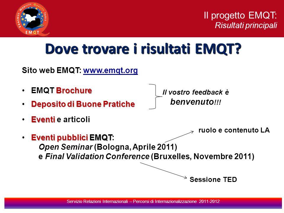 Il progetto EMQT: Risultati principali Servizio Relazioni Internazionali – Percorsi di Internazionalizzazione 2011-2012 Dove trovare i risultati EMQT.