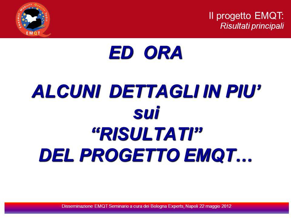 ED ORA ALCUNI DETTAGLI IN PIU sui RISULTATI DEL PROGETTO EMQT… Il progetto EMQT: Risultati principali Disseminazione EMQT Seminario a cura dei Bologna Experts, Napoli 22 maggio 2012