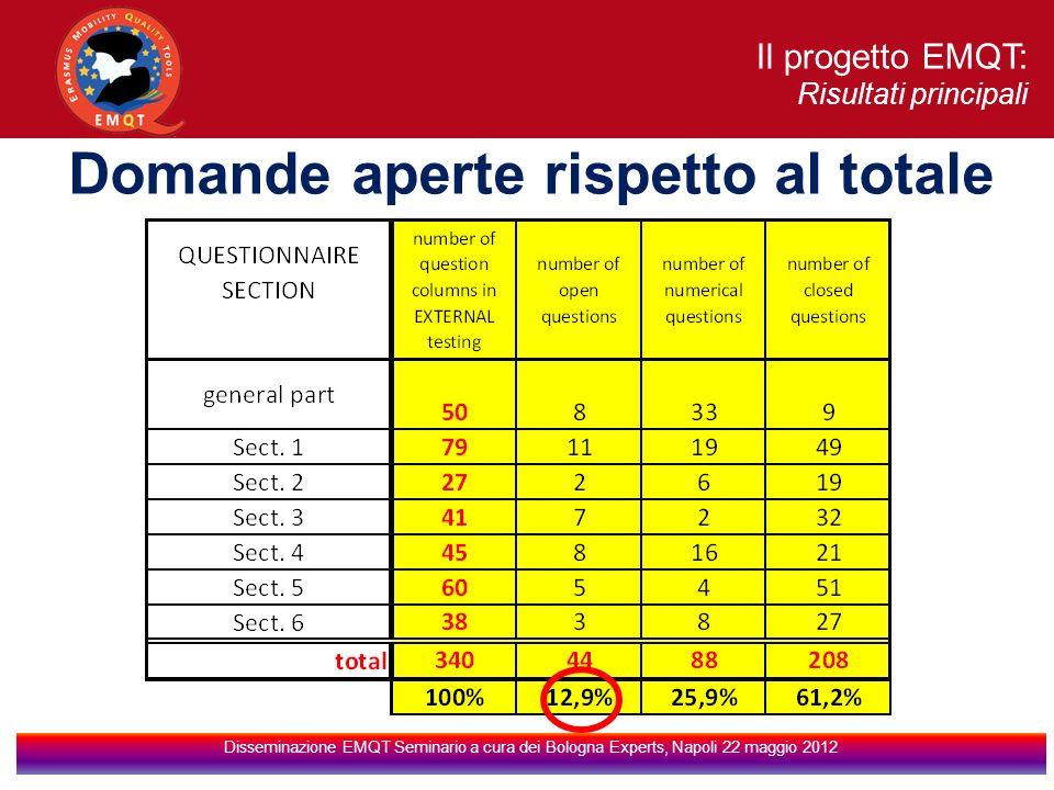Il progetto EMQT: Risultati principali Disseminazione EMQT Seminario a cura dei Bologna Experts, Napoli 22 maggio 2012 Domande aperte rispetto al totale