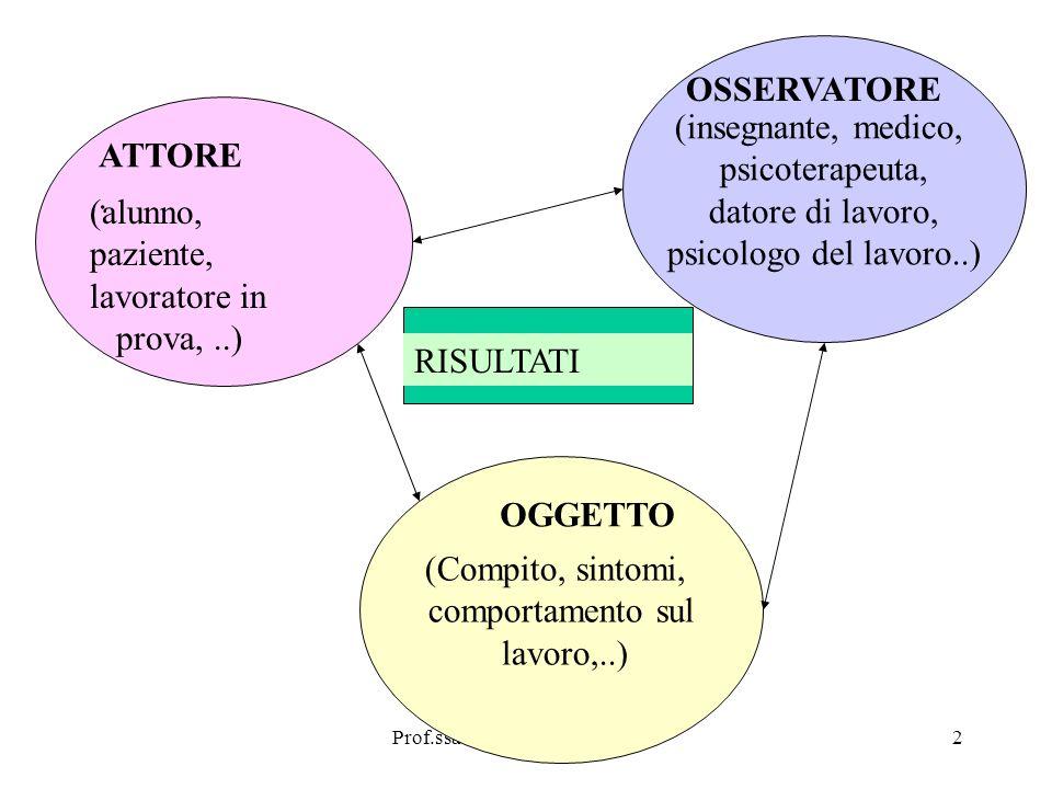Prof.ssa Patrizia Selleri 2006-072 (Compito, sintomi, comportamento sul lavoro,..) (insegnante, medico, psicoterapeuta, datore di lavoro, psicologo del lavoro..) ATTORE.