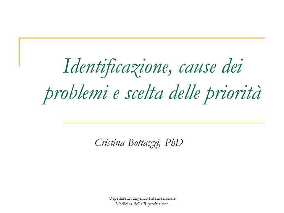 Ospedale Evangelico Internazionale Medicina della Riproduzione Identificazione, cause dei problemi e scelta delle priorità Cristina Bottazzi, PhD