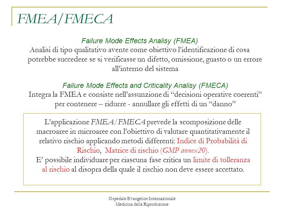 Ospedale Evangelico Internazionale Medicina della Riproduzione FMEA/FMECA Failure Mode Effects Analisy (FMEA) Analisi di tipo qualitativo avente come