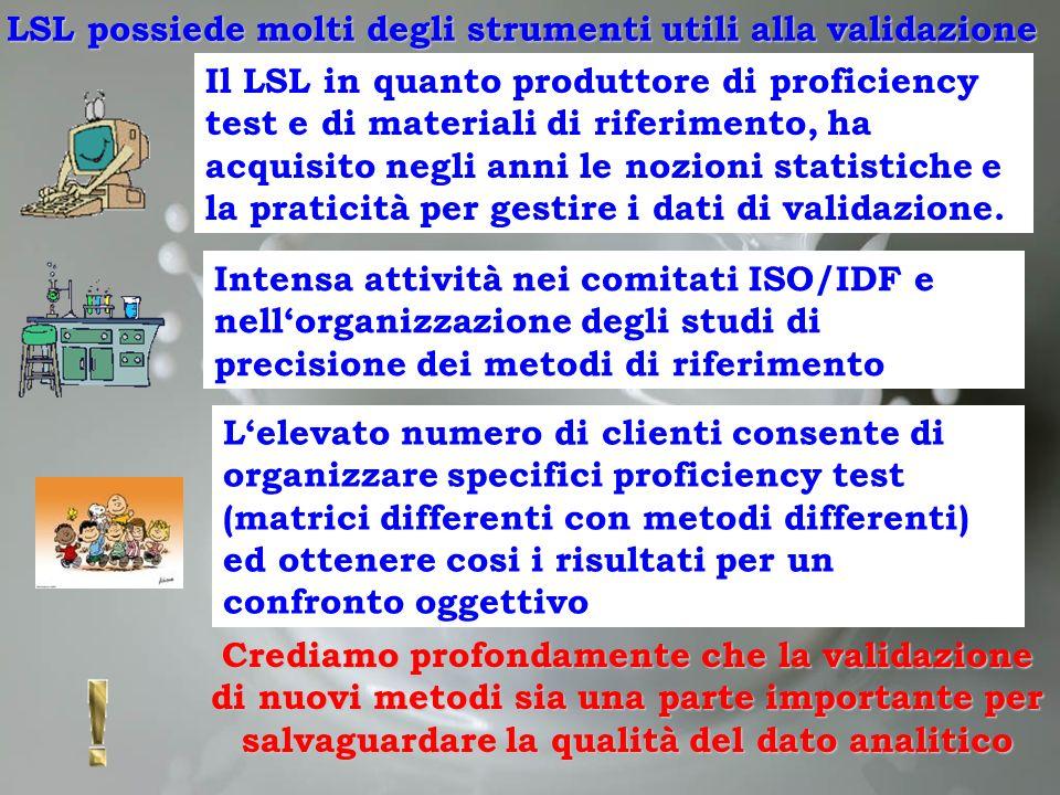 LSL possiede molti degli strumenti utili alla validazione Intensa attività nei comitati ISO/IDF e nellorganizzazione degli studi di precisione dei met