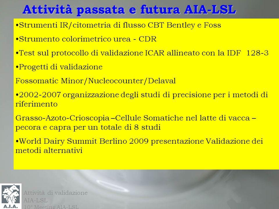 Attività passata e futura AIA-LSL Strumenti IR/citometria di flusso CBT Bentley e Foss Strumento colorimetrico urea - CDR Test sul protocollo di valid
