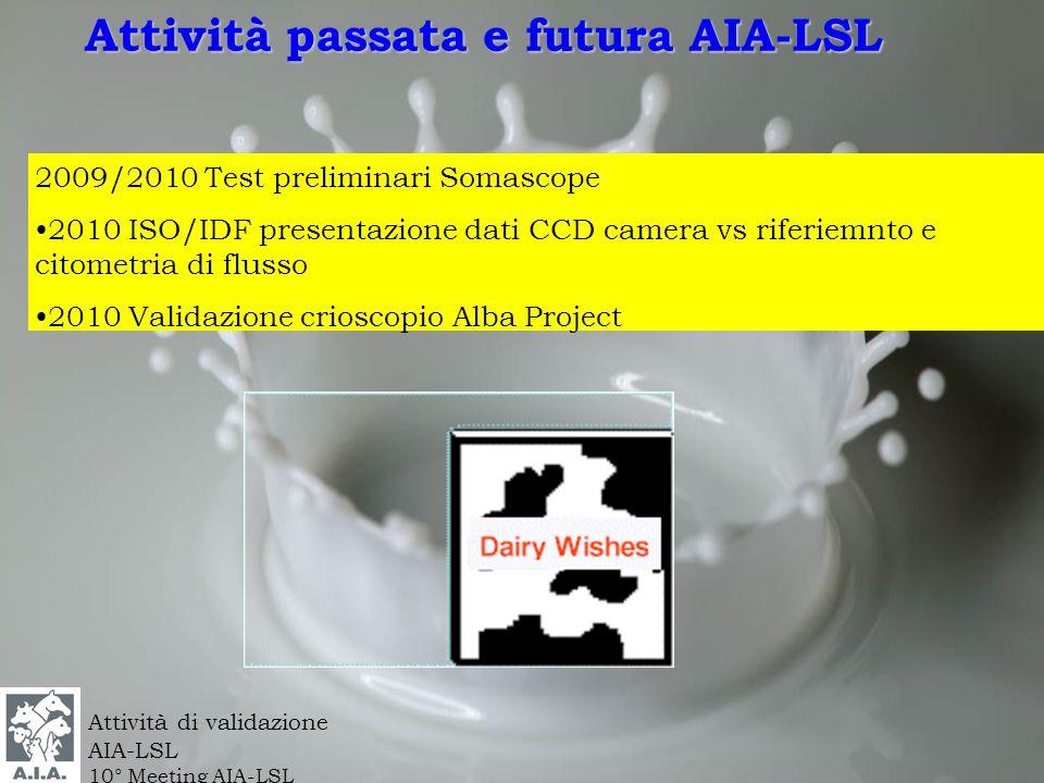 2009/2010 Test preliminari Somascope 2010 ISO/IDF presentazione dati CCD camera vs riferiemnto e citometria di flusso 2010 Validazione crioscopio Alba