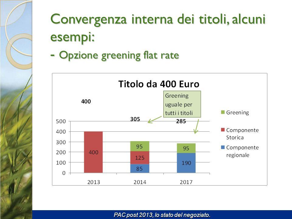 Convergenza interna dei titoli, alcuni esempi: - Opzione greening proporzionale: PAC post 2013, lo stato del negoziato.