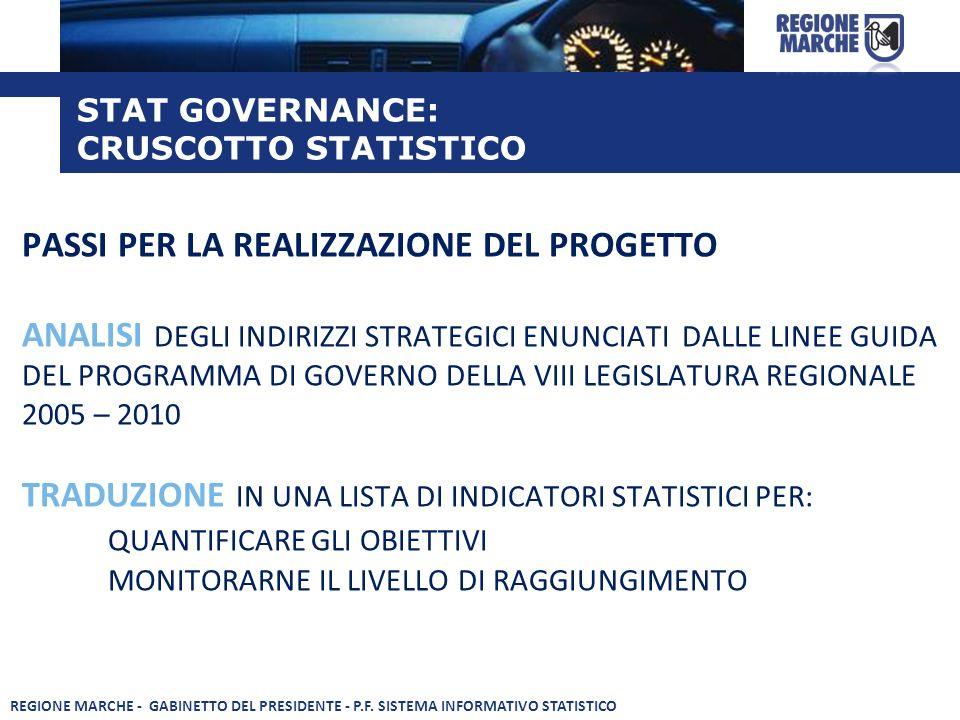 REGIONE MARCHE - GABINETTO DEL PRESIDENTE - P.F.