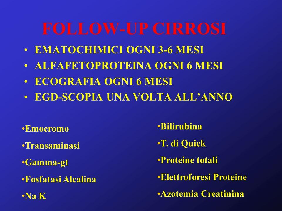 FOLLOW-UP CIRROSI EMATOCHIMICI OGNI 3-6 MESI ALFAFETOPROTEINA OGNI 6 MESI ECOGRAFIA OGNI 6 MESI EGD-SCOPIA UNA VOLTA ALLANNO Emocromo Transaminasi Gam