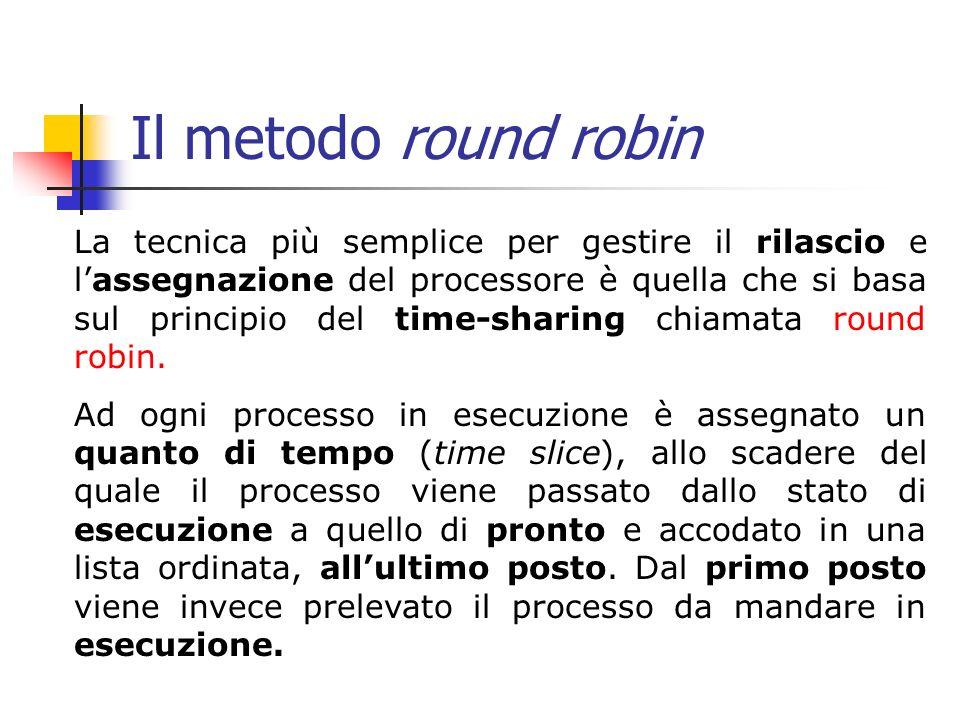 Il metodo round robin La tecnica più semplice per gestire il rilascio e lassegnazione del processore è quella che si basa sul principio del time-sharing chiamata round robin.