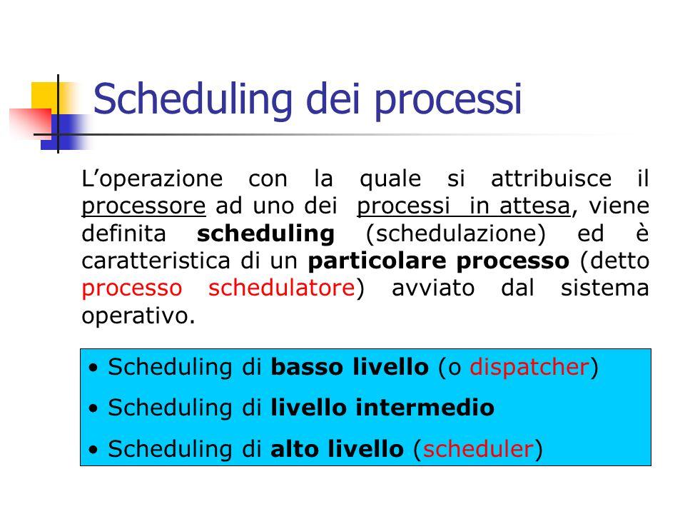 Scheduling dei processi Loperazione con la quale si attribuisce il processore ad uno dei processi in attesa, viene definita scheduling (schedulazione) ed è caratteristica di un particolare processo (detto processo schedulatore) avviato dal sistema operativo.