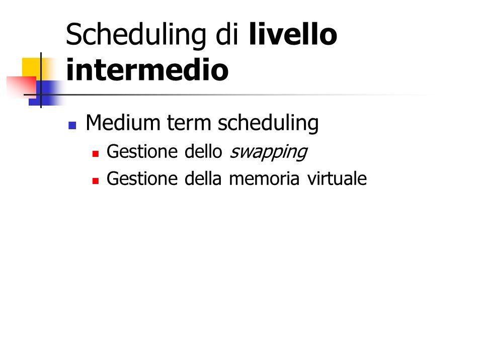 Scheduling di livello intermedio Medium term scheduling Gestione dello swapping Gestione della memoria virtuale