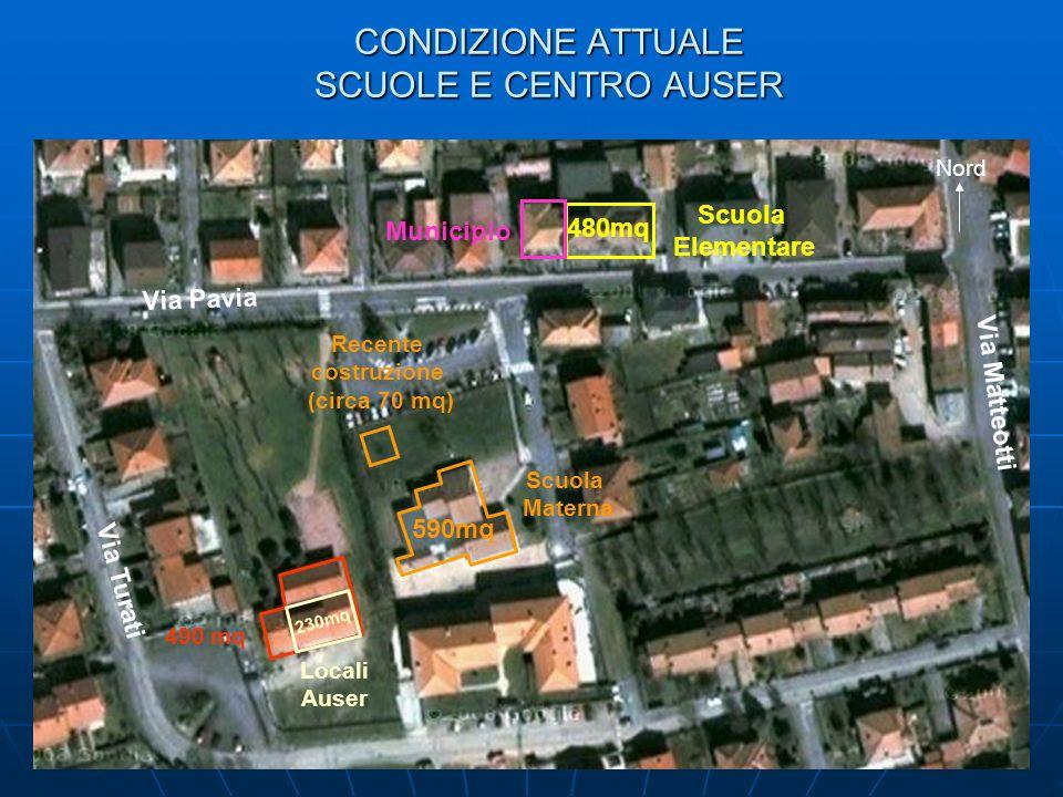 Via Pavia Via Turati Via Matteotti Scuola Materna Scuola Elementare 480mq 590mq Municipio 230mq Locali Auser Nord Recente costruzione (circa 70 mq) 490 mq CONDIZIONE ATTUALE SCUOLE E CENTRO AUSER