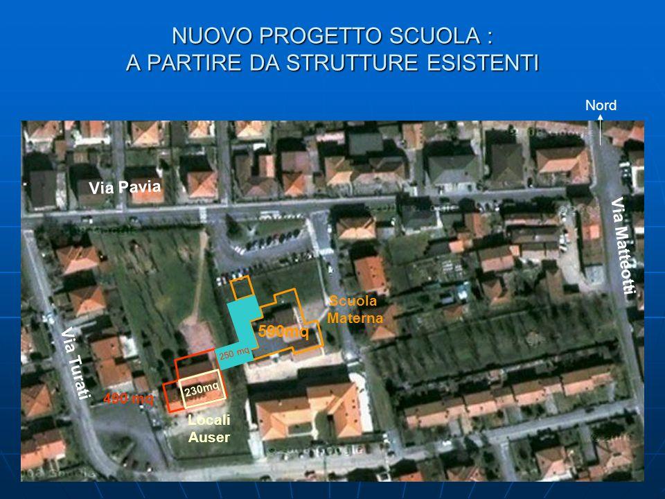 Via Pavia Via Turati Via Matteotti Scuola Materna 590mq 230mq Locali Auser Nord 490 mq 250 mq NUOVO PROGETTO SCUOLA : A PARTIRE DA STRUTTURE ESISTENTI