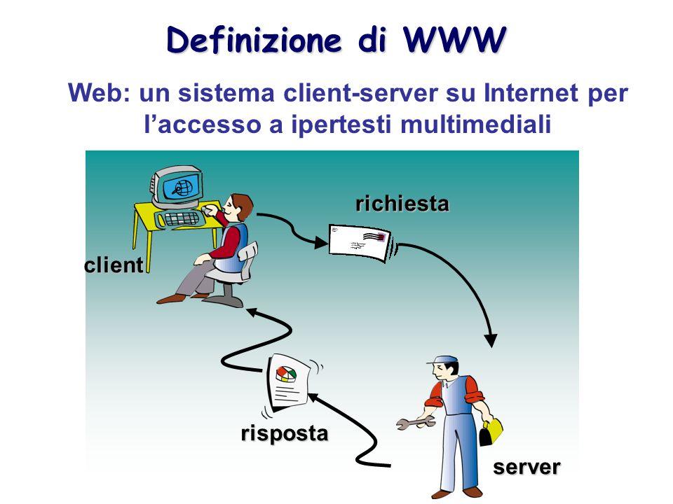 Definizione di WWW Web: un sistema client-server su Internet per laccesso a ipertesti multimedialirichiesta risposta client server