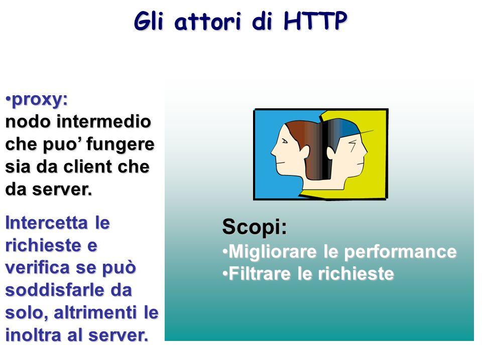 proxy: nodo intermedio che puo fungere sia da client che da server.proxy: nodo intermedio che puo fungere sia da client che da server. Intercetta le r
