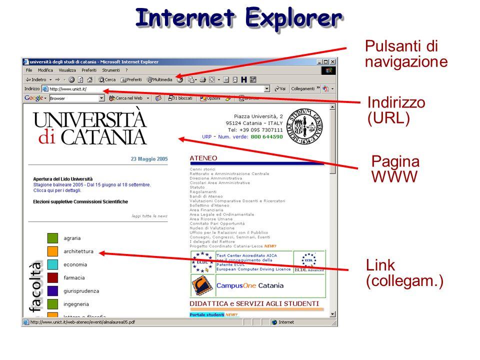 Internet Explorer Pulsanti di navigazione Indirizzo (URL) Pagina WWW Link (collegam.)